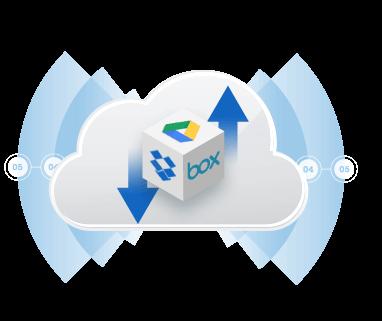 IPWorks Cloud Crack